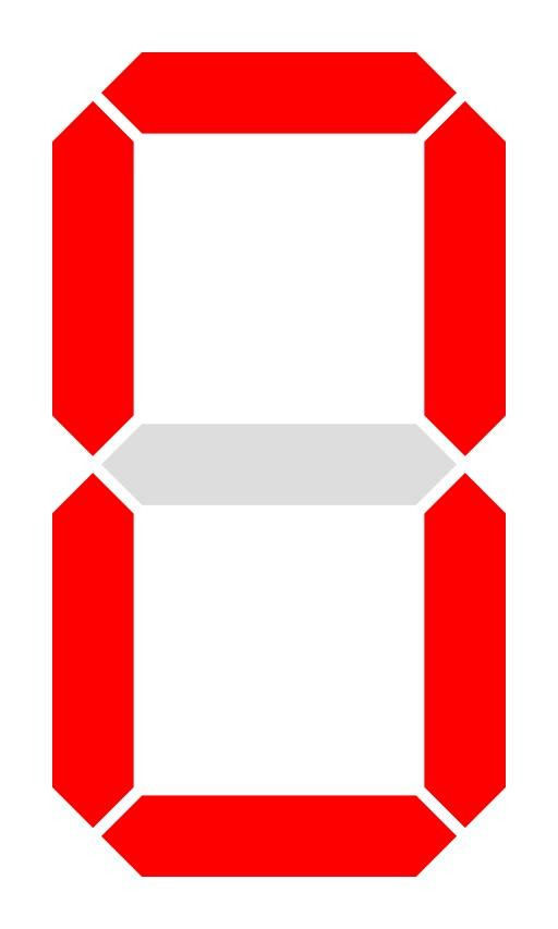 affichage digital du chiffre 0