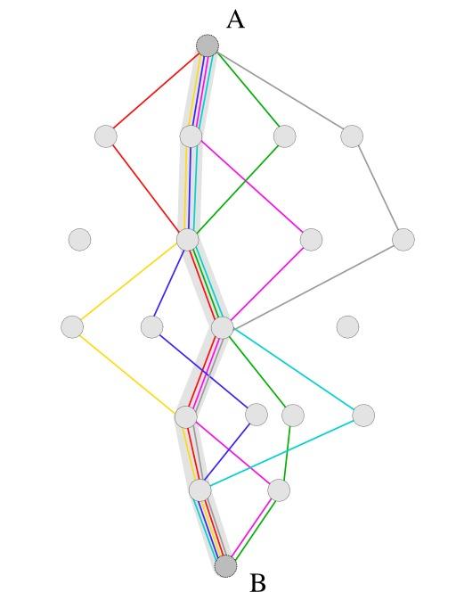 Algorithme des fourmis