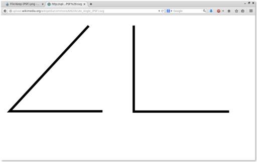 Angle aigu comparé à un angle droit