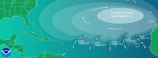 Anticyclone subtropical de l'Atlantique nord