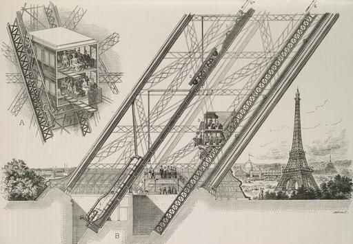 Ascenseurs de la Tour Eiffel en 1889
