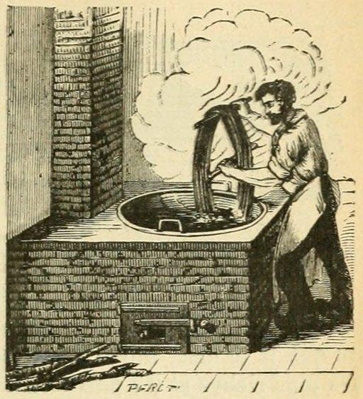 Atelier de teinturier au XIXème siècle