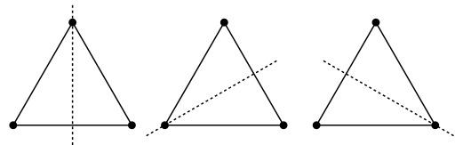 Axe de symétrie du triangle équilatéral