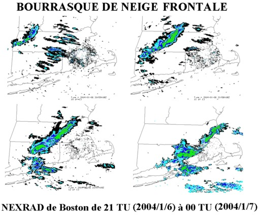 Bourrasques de neige sur radar