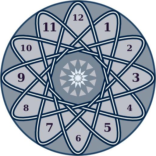 Cadran d'horloge aux 48 ponts