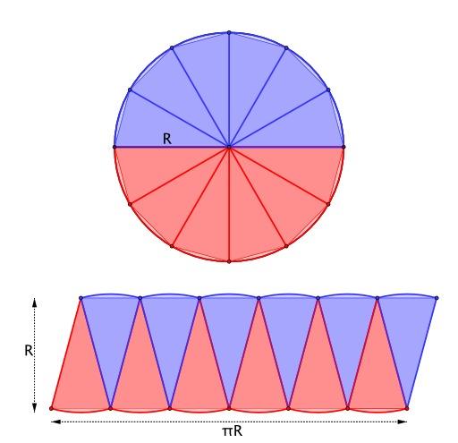 Calcul de l'aire du cercle avec Géogébra