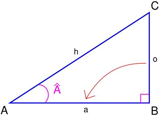 Calcul de la tangente de l'angle A