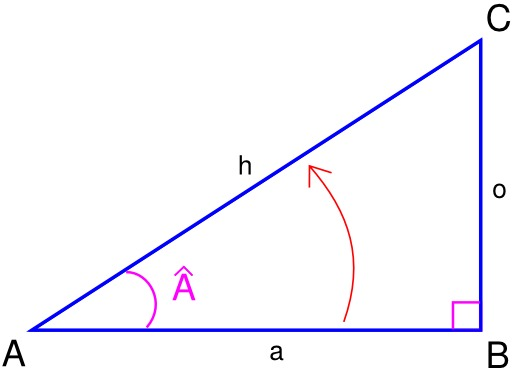Calcul du Cosinus de l'angle A