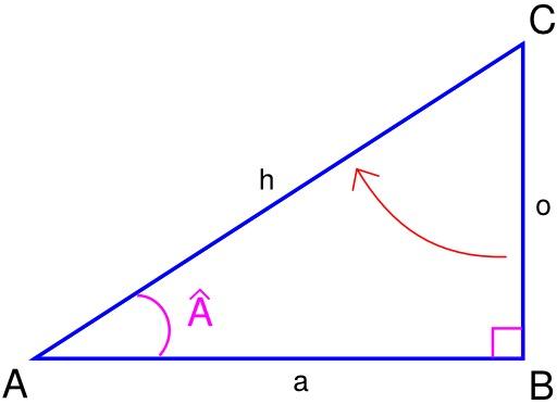 Calcul du Sinus de  l'angle A
