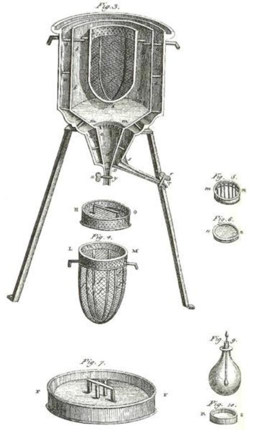 Calorimètre à glace de Lavoisier et Laplace