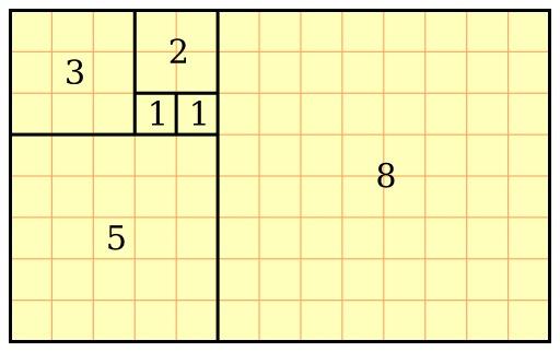 Carrés de Fibonacci en spirale