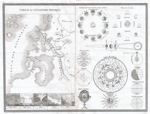 Carte astronomique de 1838