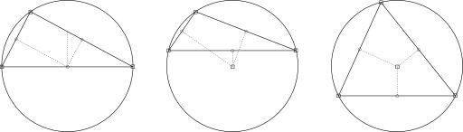 Cercles circonscrits à un triangle