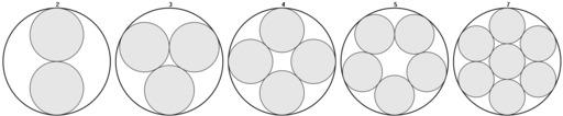 Cercles dans un cercle
