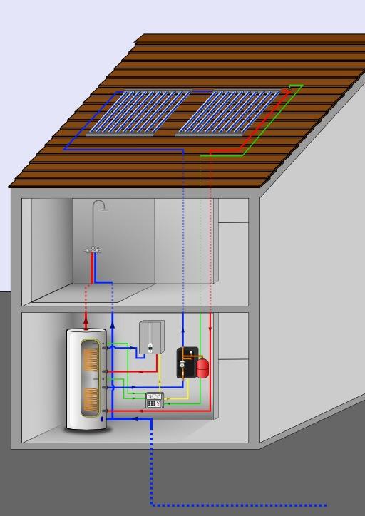 Chauffe-eau solaire dans une maison