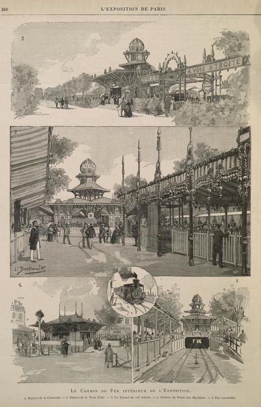 Chemin de fer intérieur de l'exposition de 1889