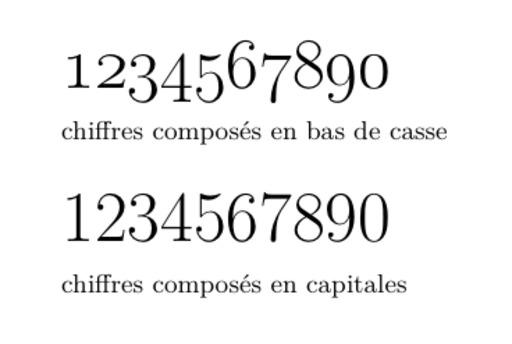 Chiffres : typographie