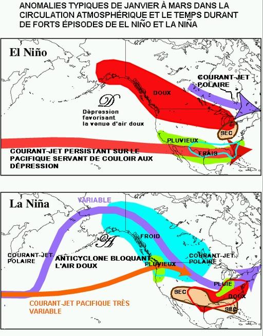 Circulation atmosphérique hivernale