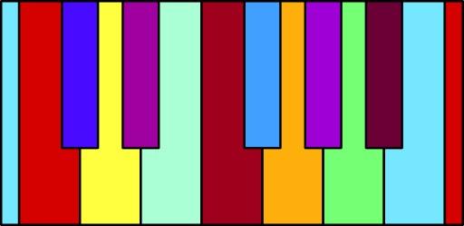 Clavier de piano en couleur