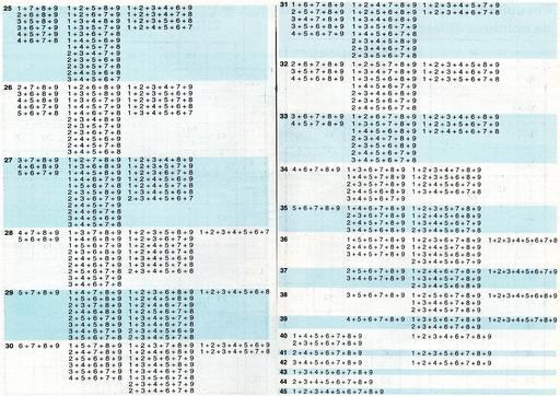 Combinaisons de nombres pour le jeu japonais du kakuro - 2