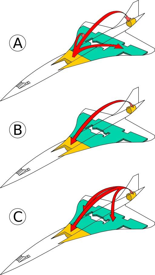 Concorde : transfert de carburant