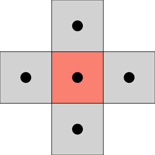 Connectivité du carré