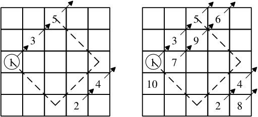 Construction d'un carré magique par la méthode du losange - 1