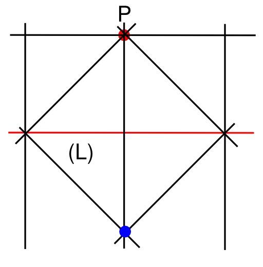 Construction d'un point symétrique par pliage