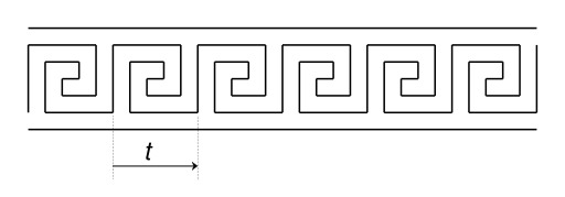 Construction géométrique d'une frise
