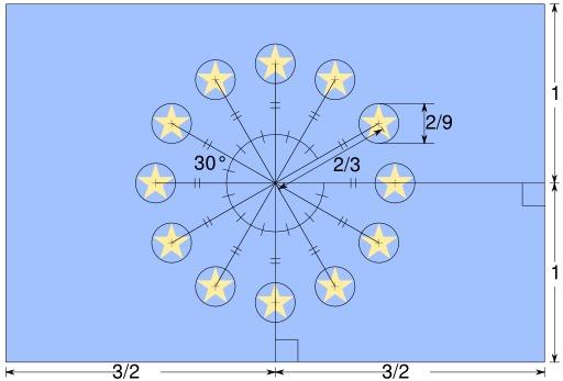 Construction géométrique du drapeau de l'Europe