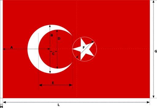 Construction géométrique du drapeau turc