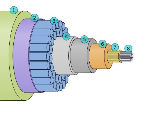 Coupe de câble sous-marin