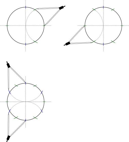 Couper un cercle en douze parties égales