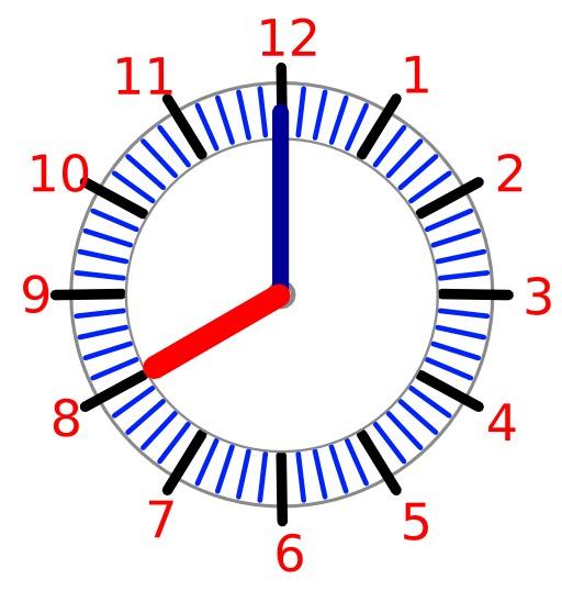 Croquis d'horloge des heures