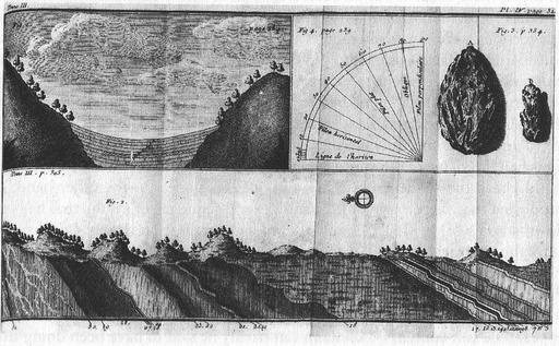Croquis géologique du XVIIIème siècle
