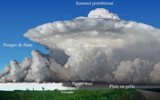 Cumulonimbus supercellulaire
