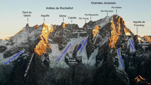 Dent du Géant et Grandes Jorasses