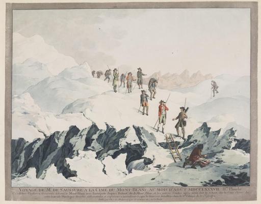 Descente du Mont-Blanc en 1787