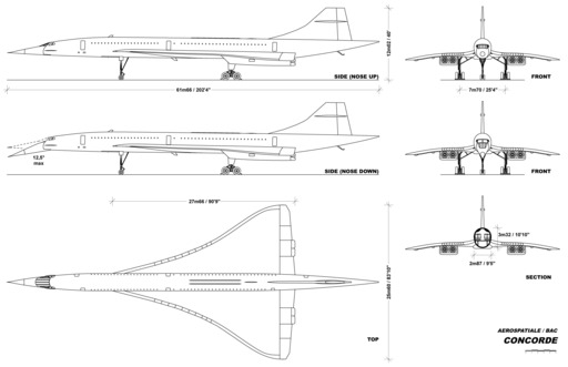 Description du Concorde
