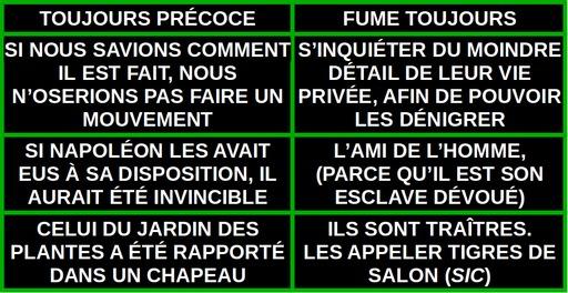 Dictionnaire des idées reçues, C