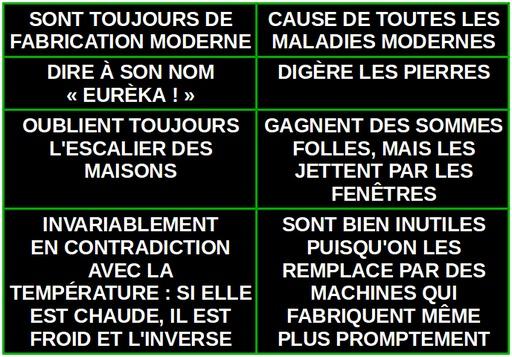 Dictionnaire des idées reçues, A