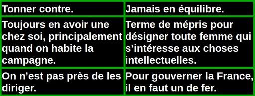 Dictionnaire des idées reçues, B