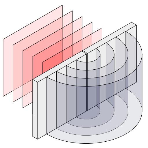 Diffraction par une fente