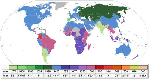 Écartement des rails dans le monde