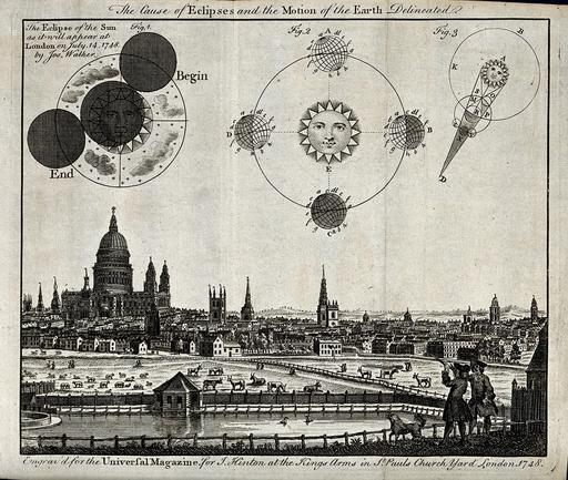 Éclipses de soleil à Londres en 1748