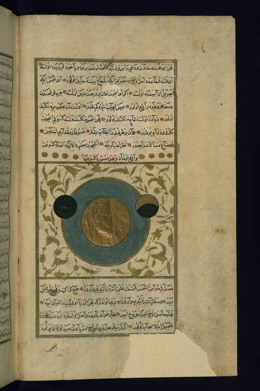 Éclipses de soleil au XIIIème siècle