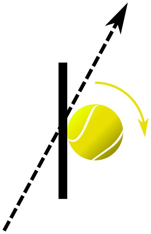 """Effet """"lifté"""" au tennis"""