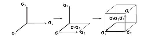 Éléments de l'algèbre géométrique