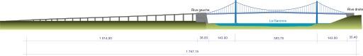 Élévation du Pont d'Aquitaine à Bordeaux