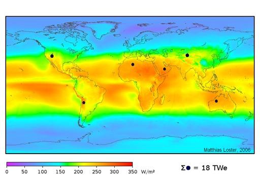 Énergie solaire au sol